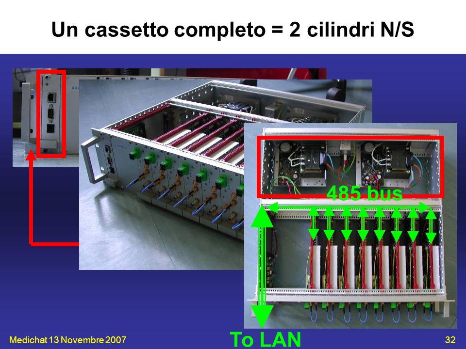 Un cassetto completo = 2 cilindri N/S