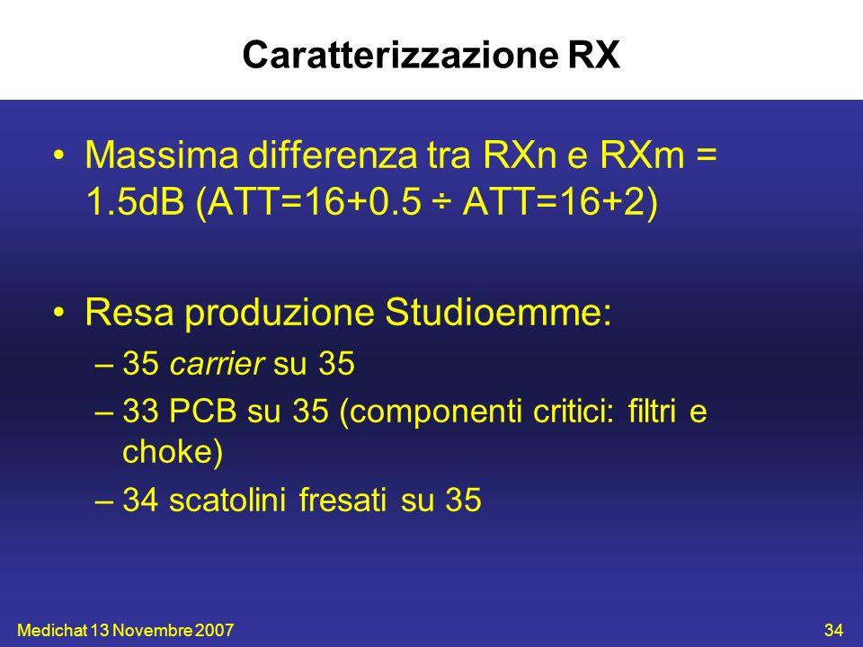 Massima differenza tra RXn e RXm = 1.5dB (ATT=16+0.5 ÷ ATT=16+2)