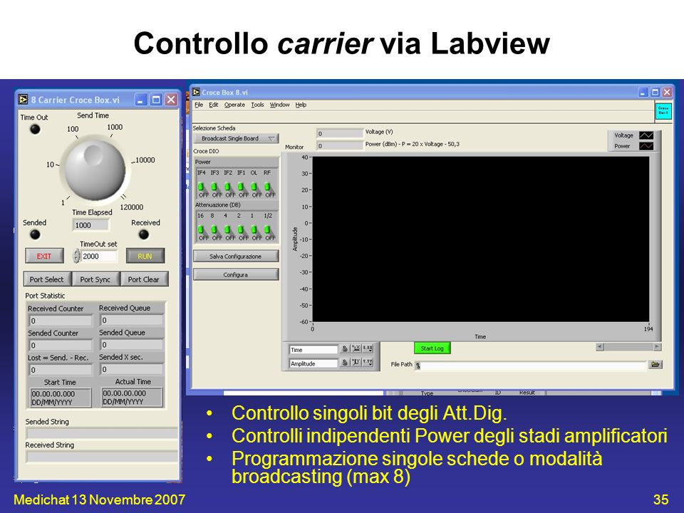 Controllo carrier via Labview