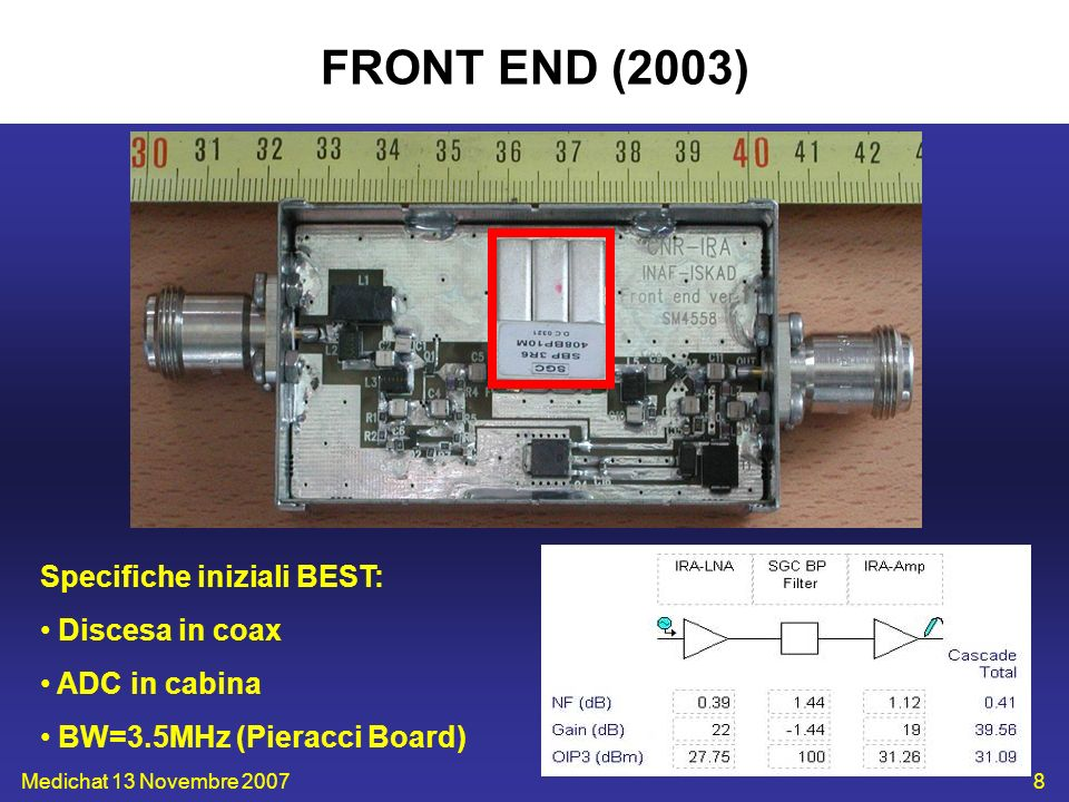 FRONT END (2003) Specifiche iniziali BEST: Discesa in coax