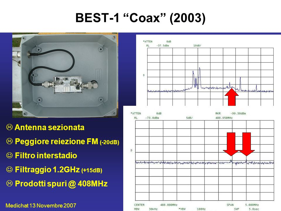 BEST-1 Coax (2003)  Antenna sezionata