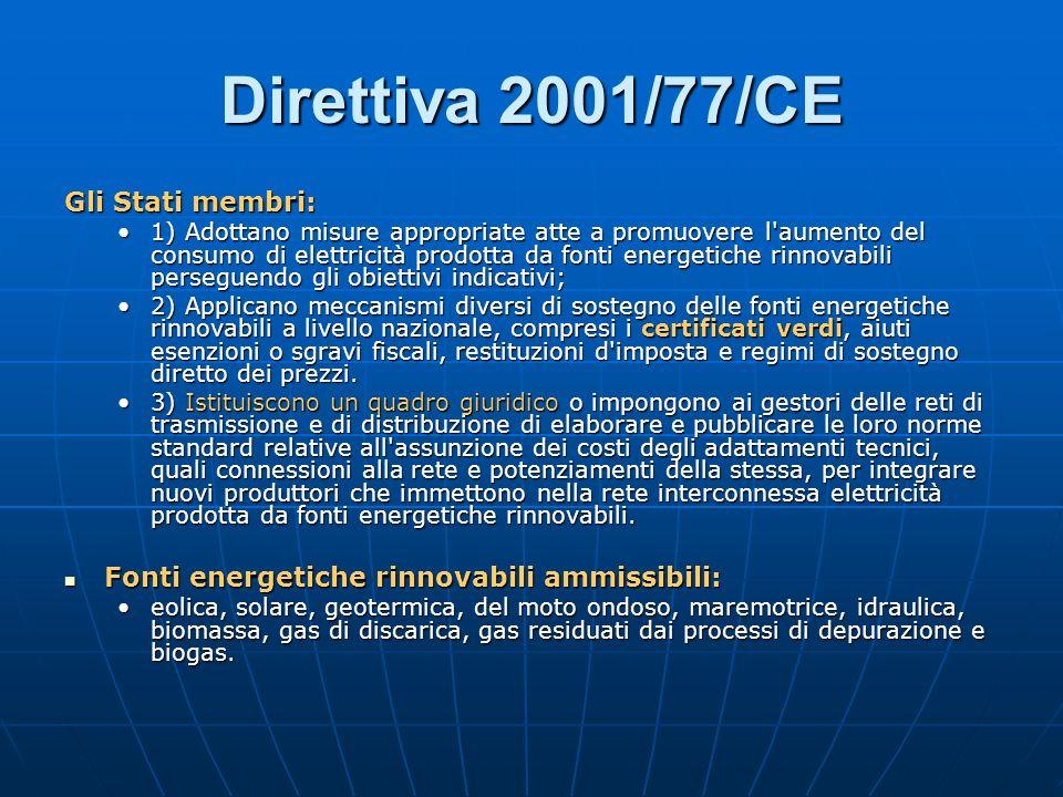 Direttiva 2001/77/CE Gli Stati membri: