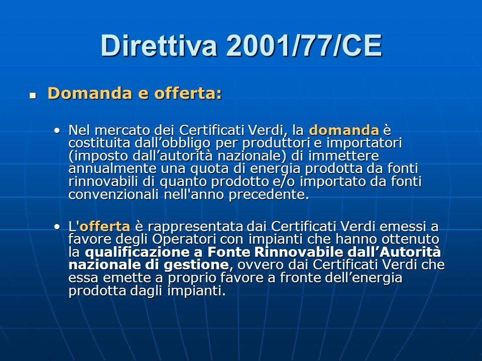 Direttiva 2001/77/CE Domanda e offerta: