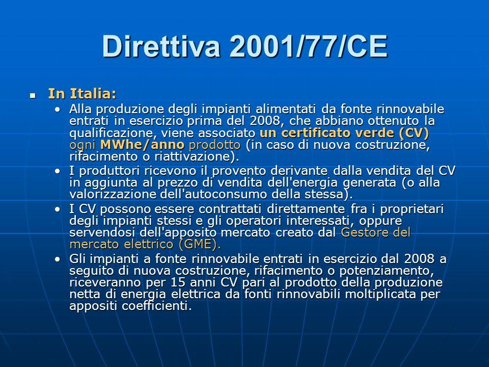 Direttiva 2001/77/CE In Italia: