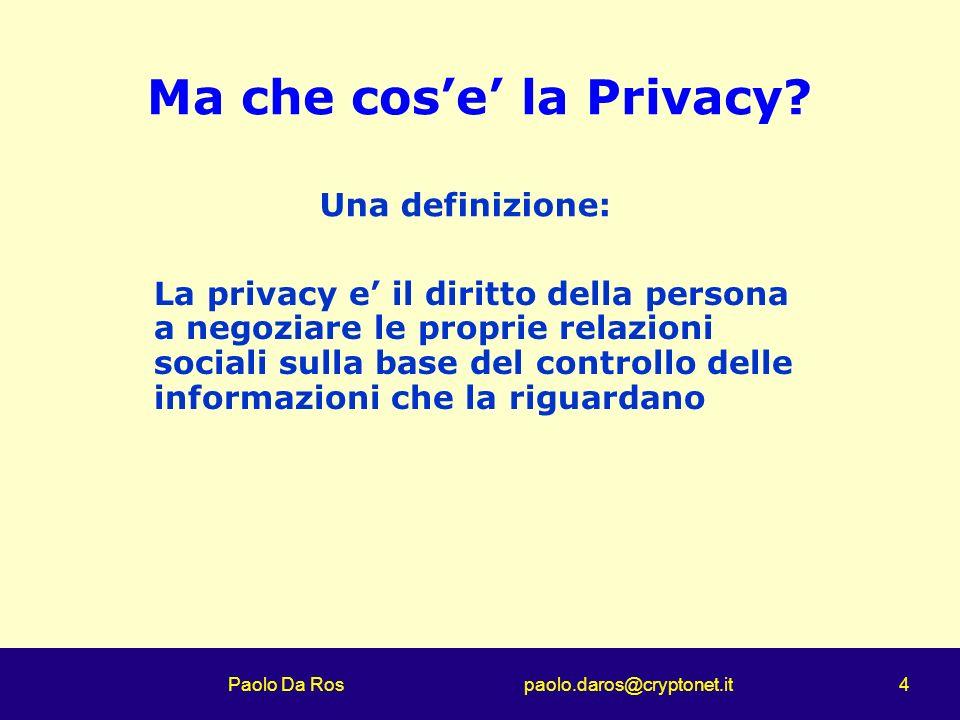 Ma che cos'e' la Privacy