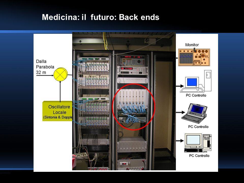 Medicina: il futuro: Back ends