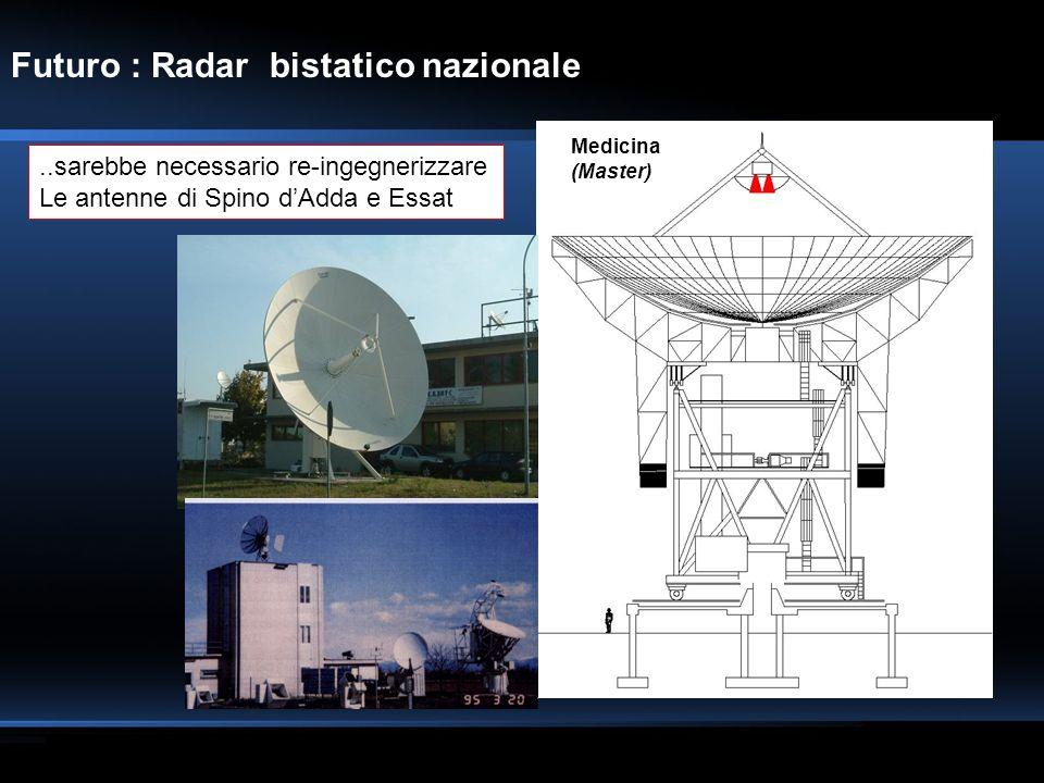 Futuro : Radar bistatico nazionale