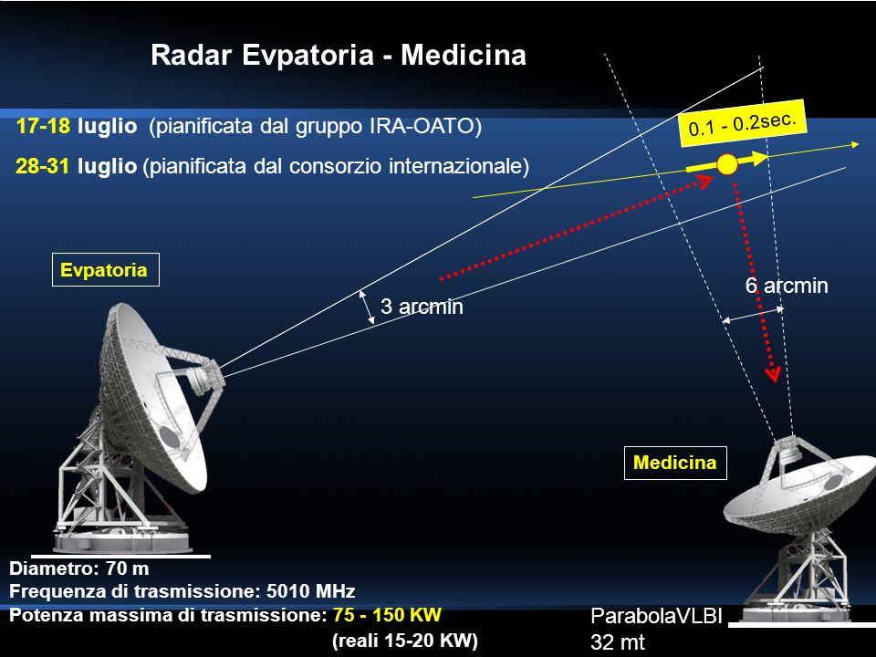 Radar Evpatoria - Medicina