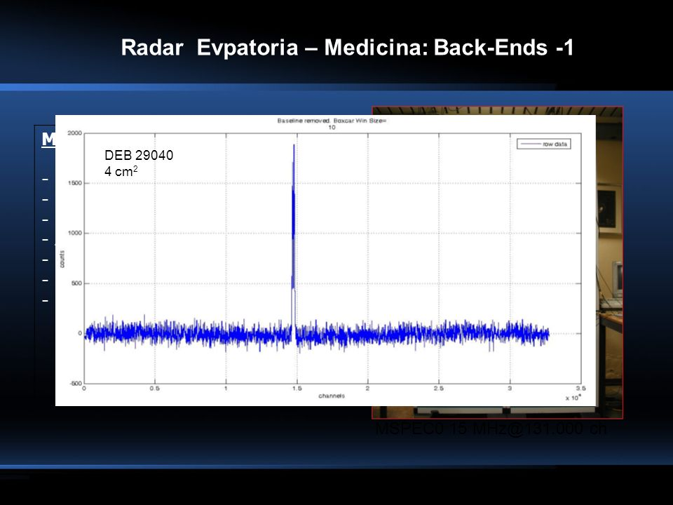 Radar Evpatoria – Medicina: Back-Ends -1