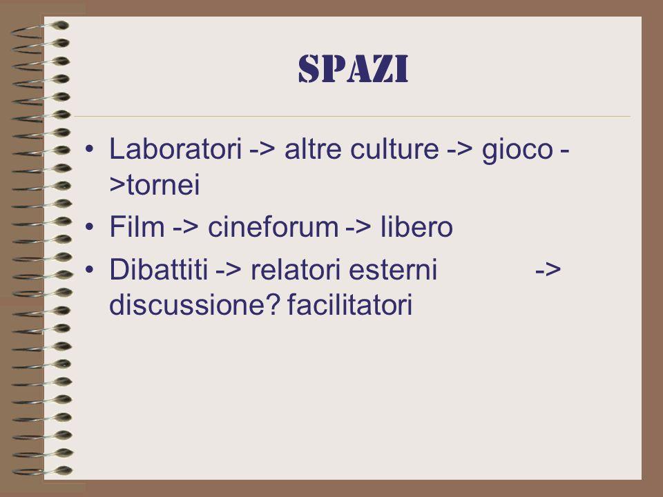 spazi Laboratori -> altre culture -> gioco ->tornei
