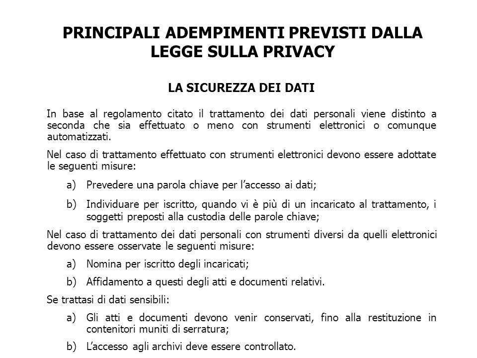 PRINCIPALI ADEMPIMENTI PREVISTI DALLA LEGGE SULLA PRIVACY