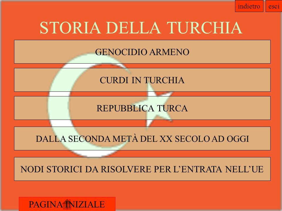 STORIA DELLA TURCHIA GENOCIDIO ARMENO CURDI IN TURCHIA