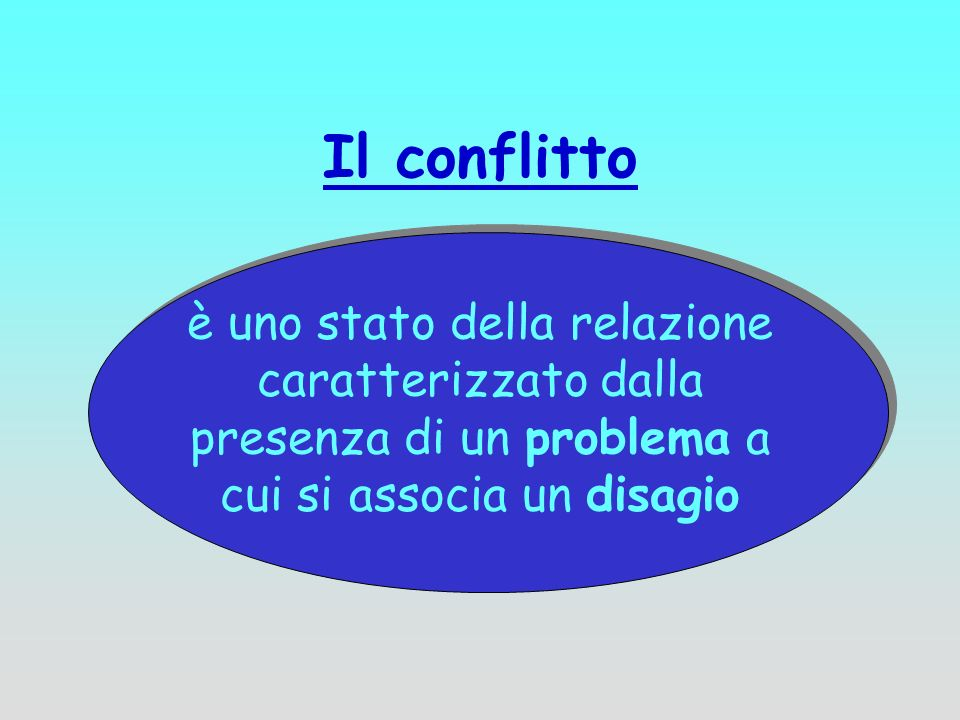 Il conflitto è uno stato della relazione caratterizzato dalla presenza di un problema a cui si associa un disagio.