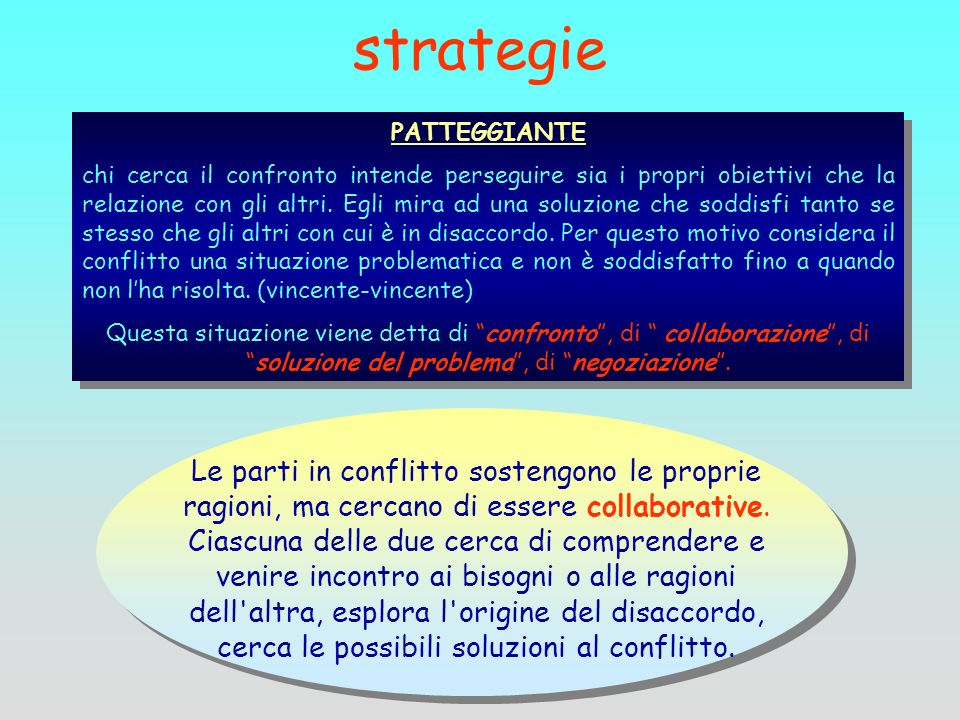 strategie PATTEGGIANTE.