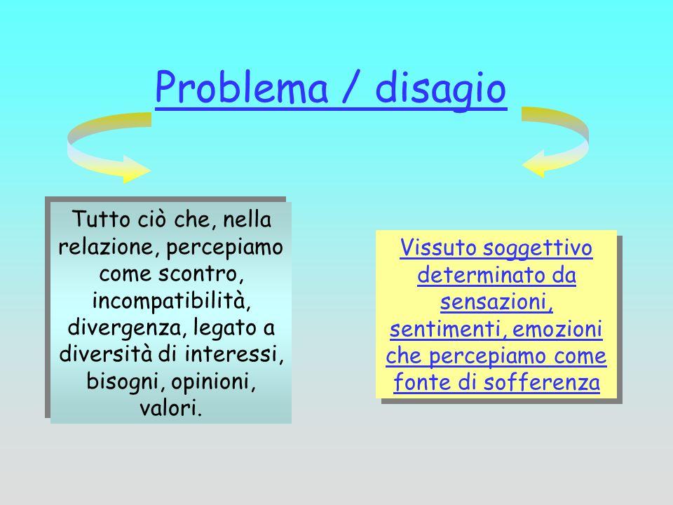 Problema / disagio