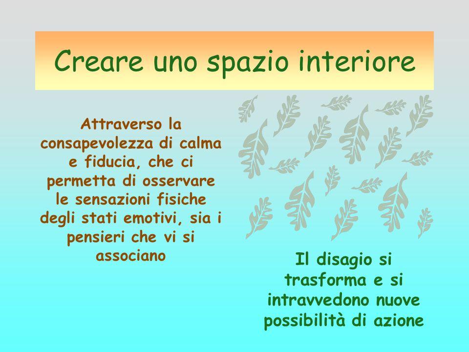 Creare uno spazio interiore