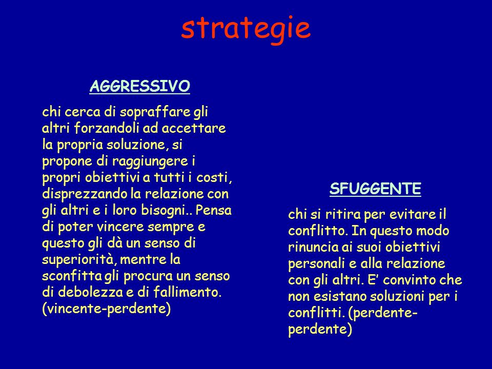 strategie AGGRESSIVO SFUGGENTE