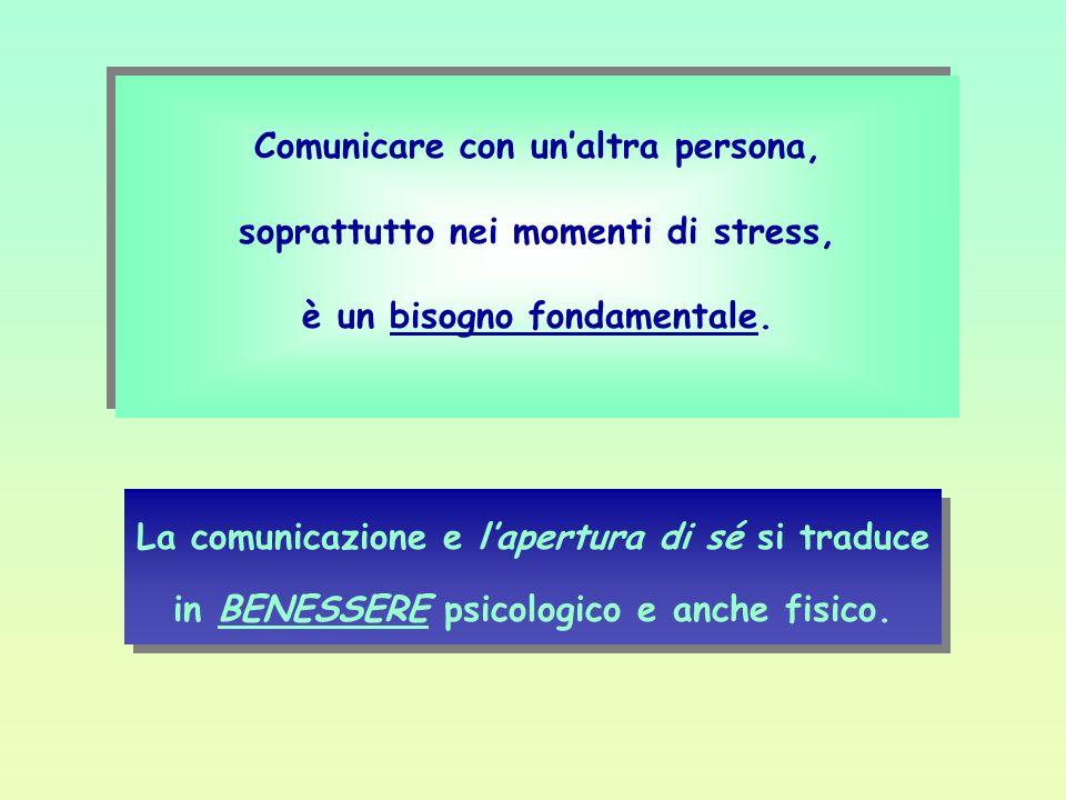 Comunicare con un'altra persona, soprattutto nei momenti di stress,