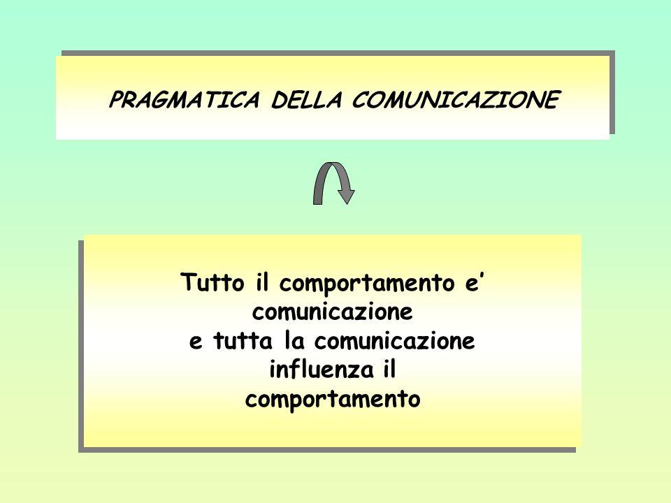 Tutto il comportamento e' comunicazione e tutta la comunicazione