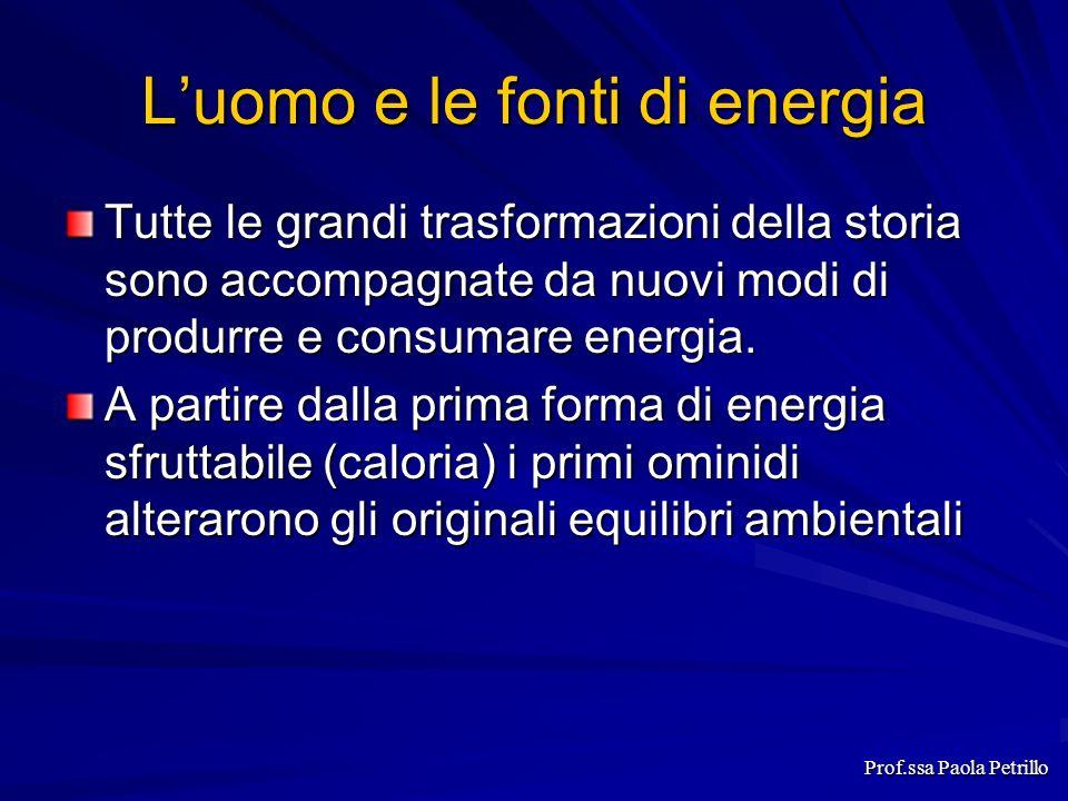 L'uomo e le fonti di energia