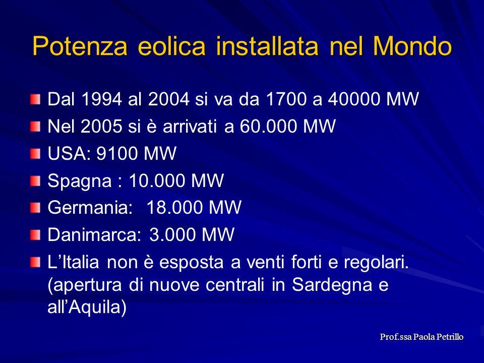 Potenza eolica installata nel Mondo