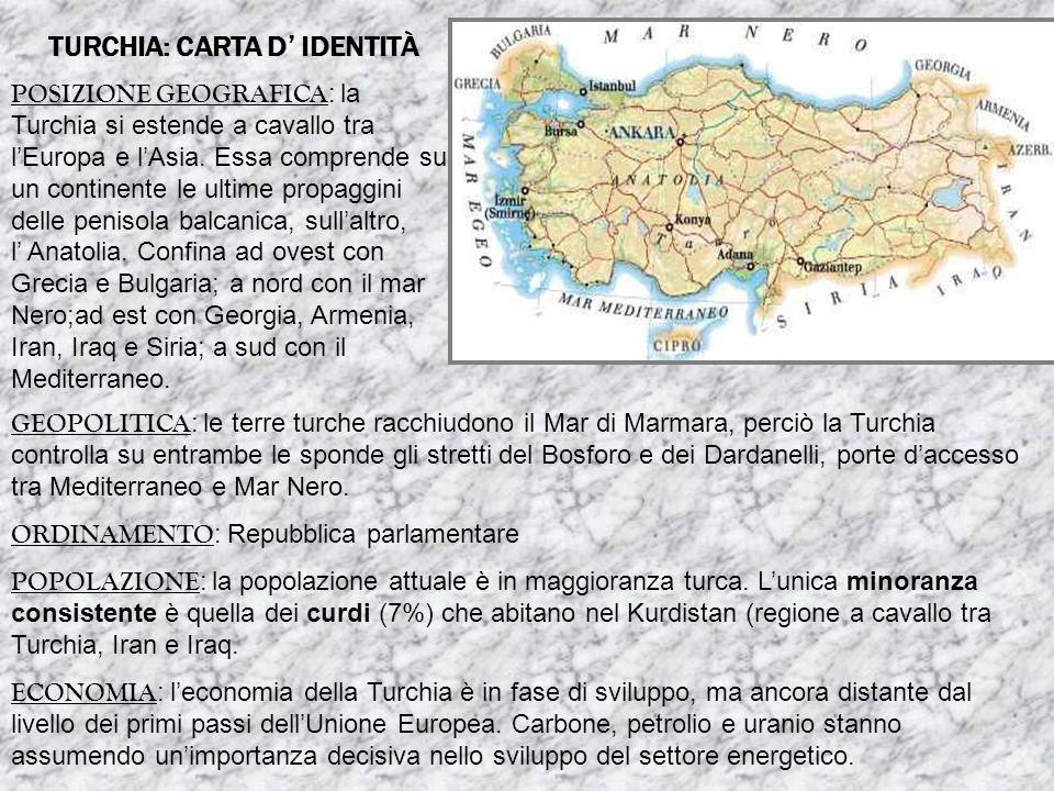 TURCHIA: CARTA D' IDENTITÀ