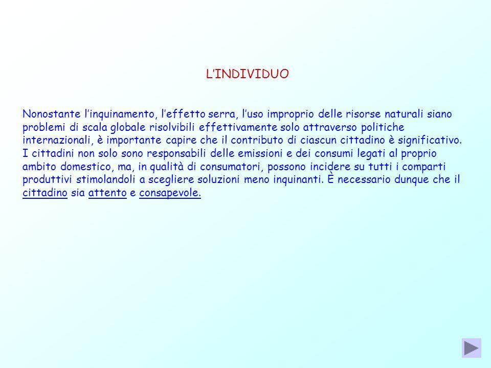 L'INDIVIDUO