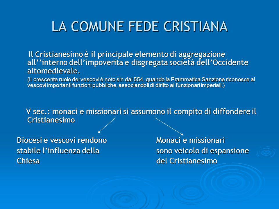 LA COMUNE FEDE CRISTIANA