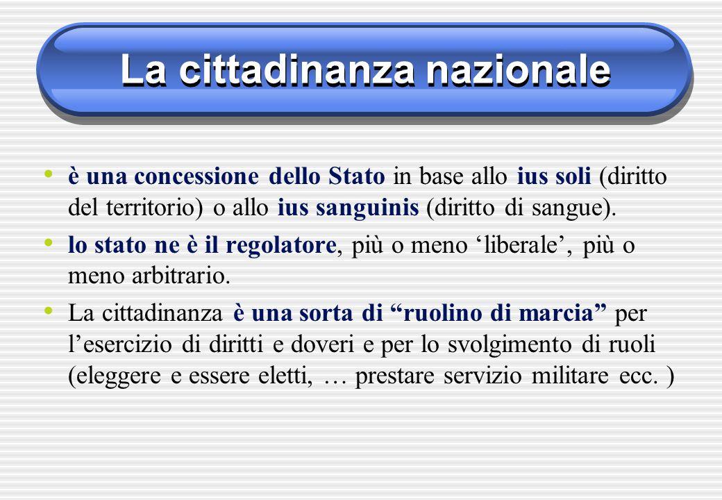 La cittadinanza nazionale