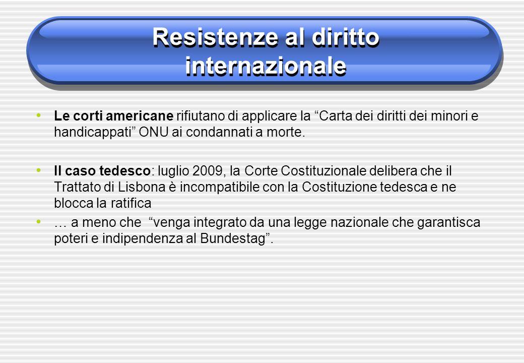 Resistenze al diritto internazionale