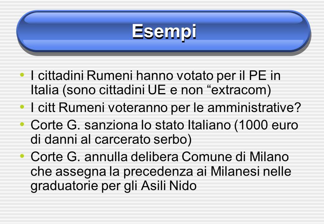 Esempi I cittadini Rumeni hanno votato per il PE in Italia (sono cittadini UE e non extracom) I citt Rumeni voteranno per le amministrative