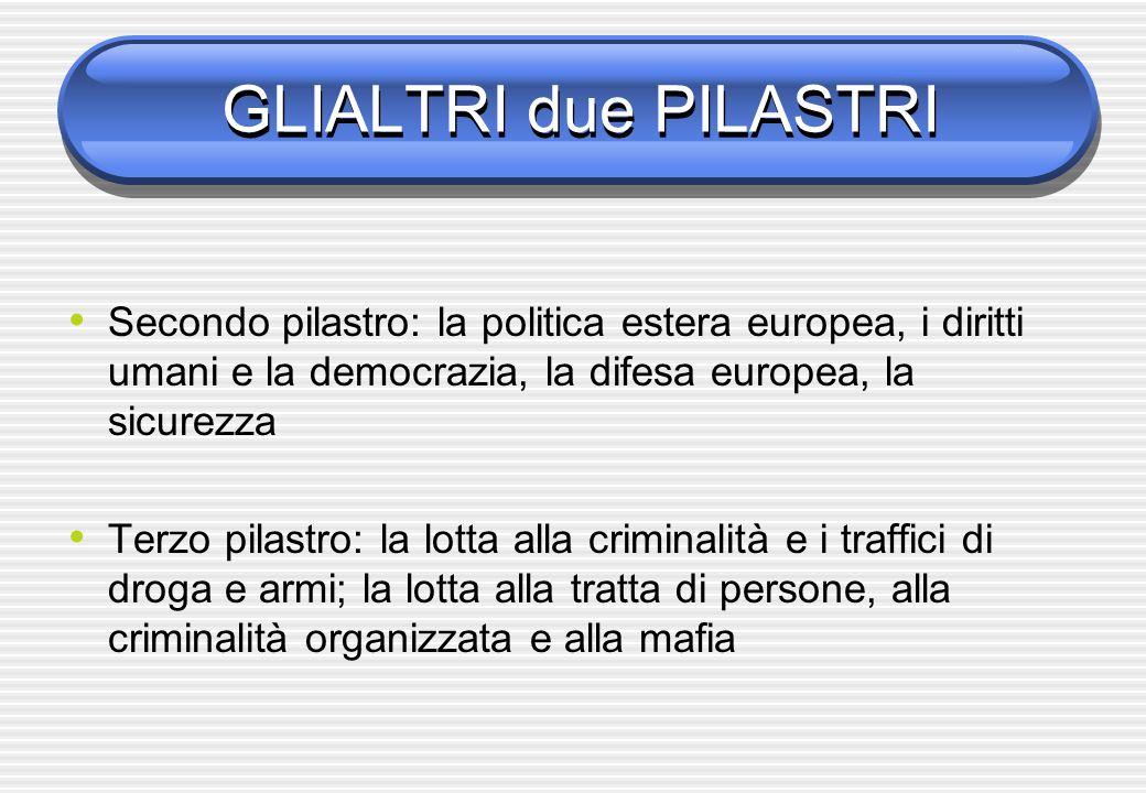 GLIALTRI due PILASTRI Secondo pilastro: la politica estera europea, i diritti umani e la democrazia, la difesa europea, la sicurezza.