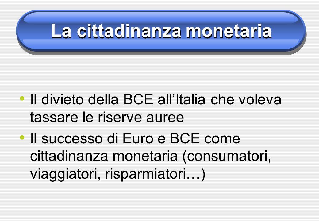 La cittadinanza monetaria