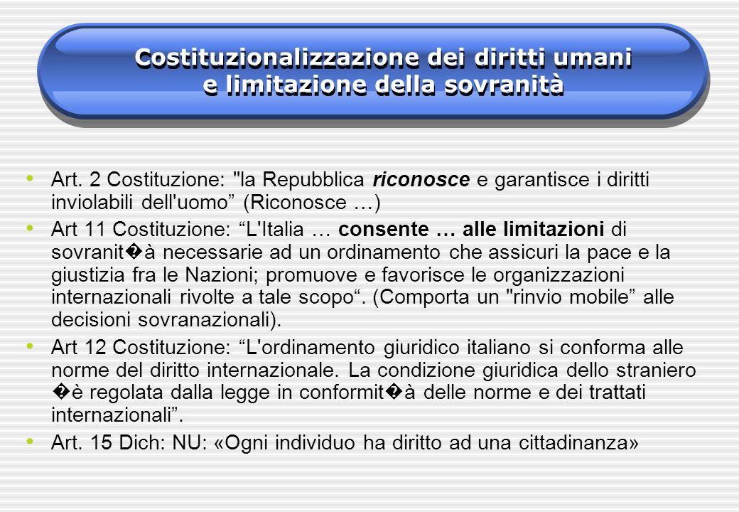 Costituzionalizzazione dei diritti umani e limitazione della sovranità