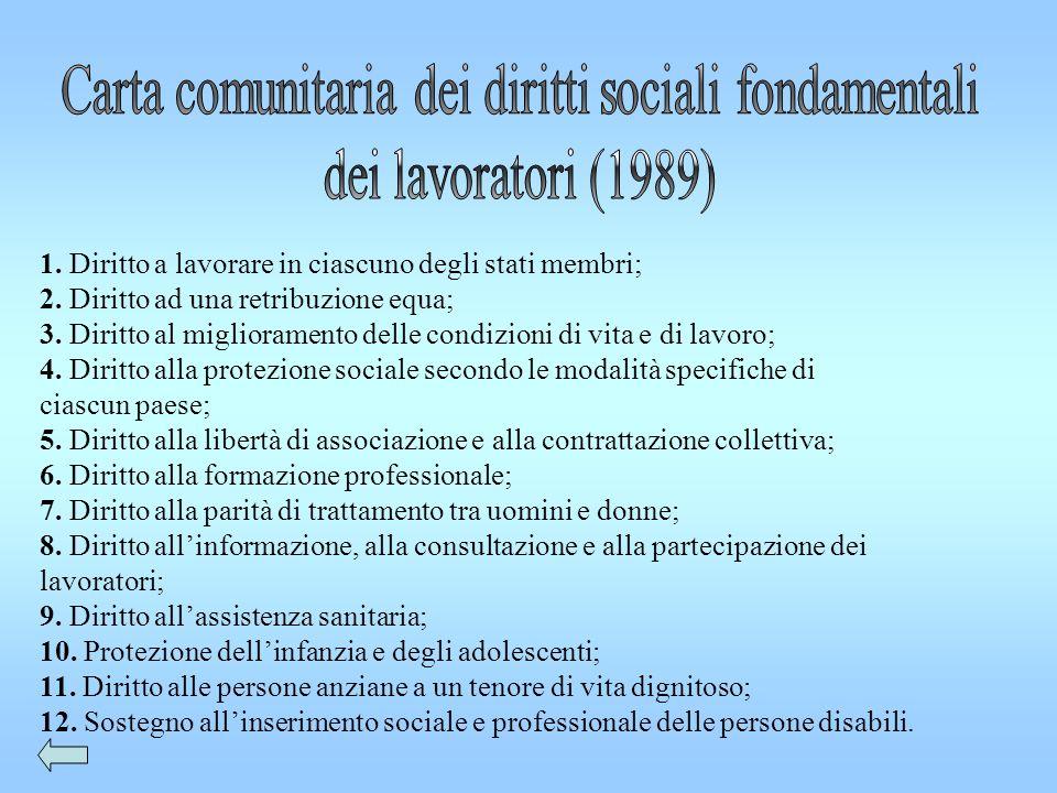 Carta comunitaria dei diritti sociali fondamentali