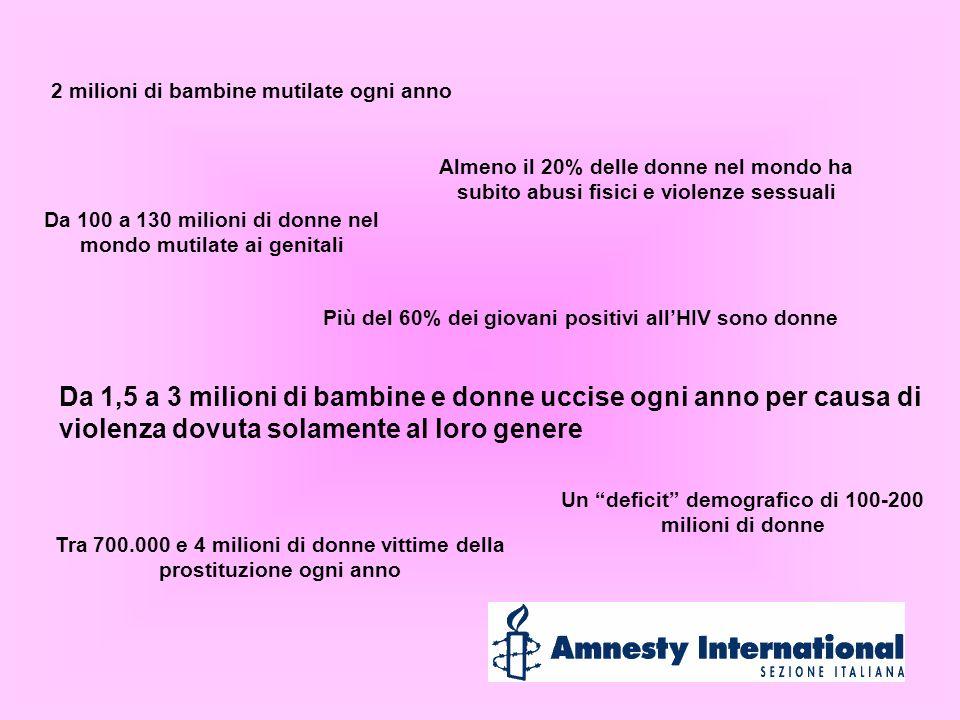 2 milioni di bambine mutilate ogni anno