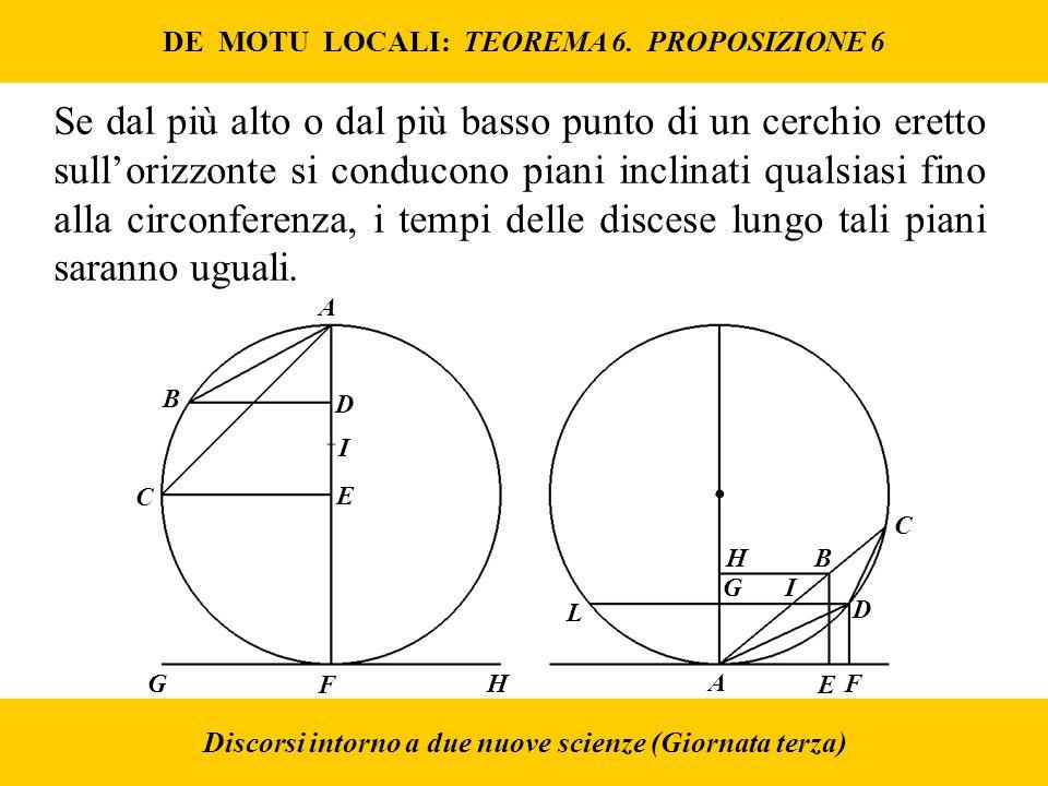 DE MOTU LOCALI: TEOREMA 6. PROPOSIZIONE 6