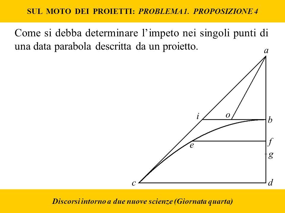 SUL MOTO DEI PROIETTI: PROBLEMA 1. PROPOSIZIONE 4