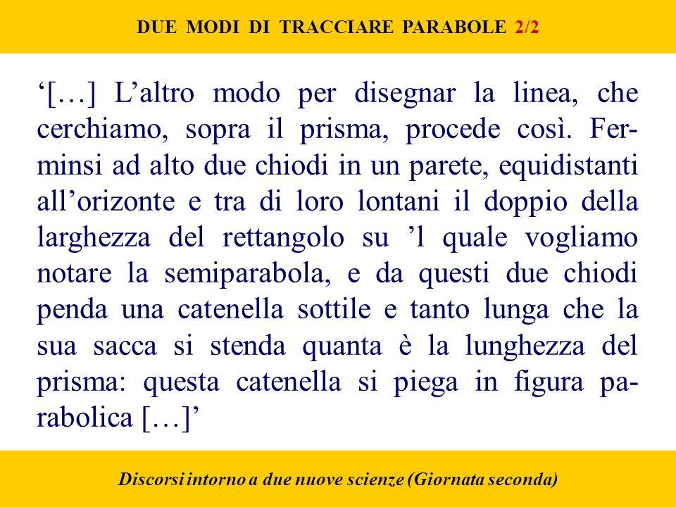 DUE MODI DI TRACCIARE PARABOLE 2/2