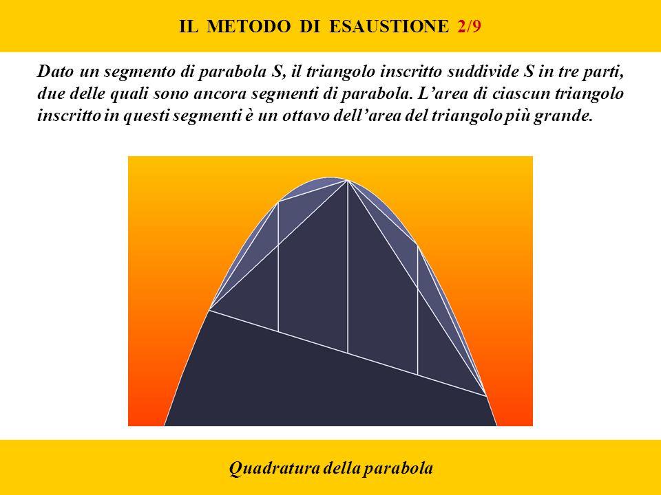 IL METODO DI ESAUSTIONE 2/9 Quadratura della parabola
