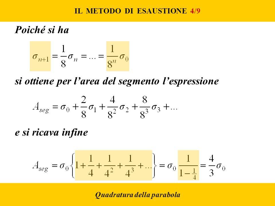 IL METODO DI ESAUSTIONE 4/9 Quadratura della parabola