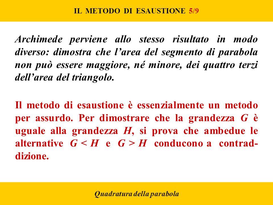 IL METODO DI ESAUSTIONE 5/9 Quadratura della parabola