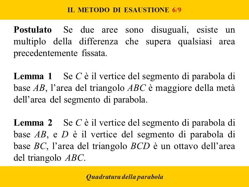 IL METODO DI ESAUSTIONE 6/9 Quadratura della parabola