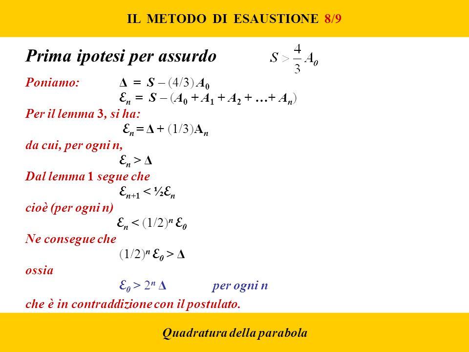 IL METODO DI ESAUSTIONE 8/9 Quadratura della parabola