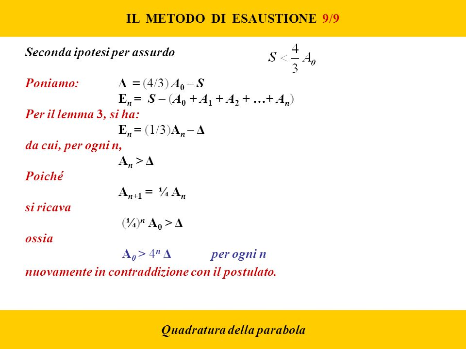 IL METODO DI ESAUSTIONE 9/9 Quadratura della parabola