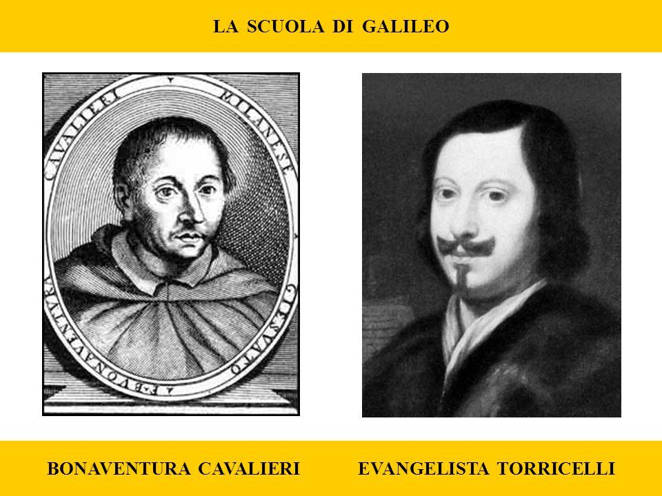 BONAVENTURA CAVALIERI EVANGELISTA TORRICELLI