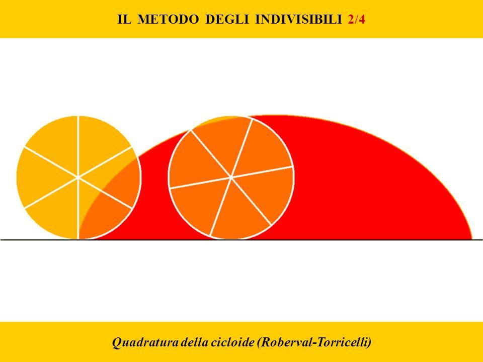 IL METODO DEGLI INDIVISIBILI 2/4