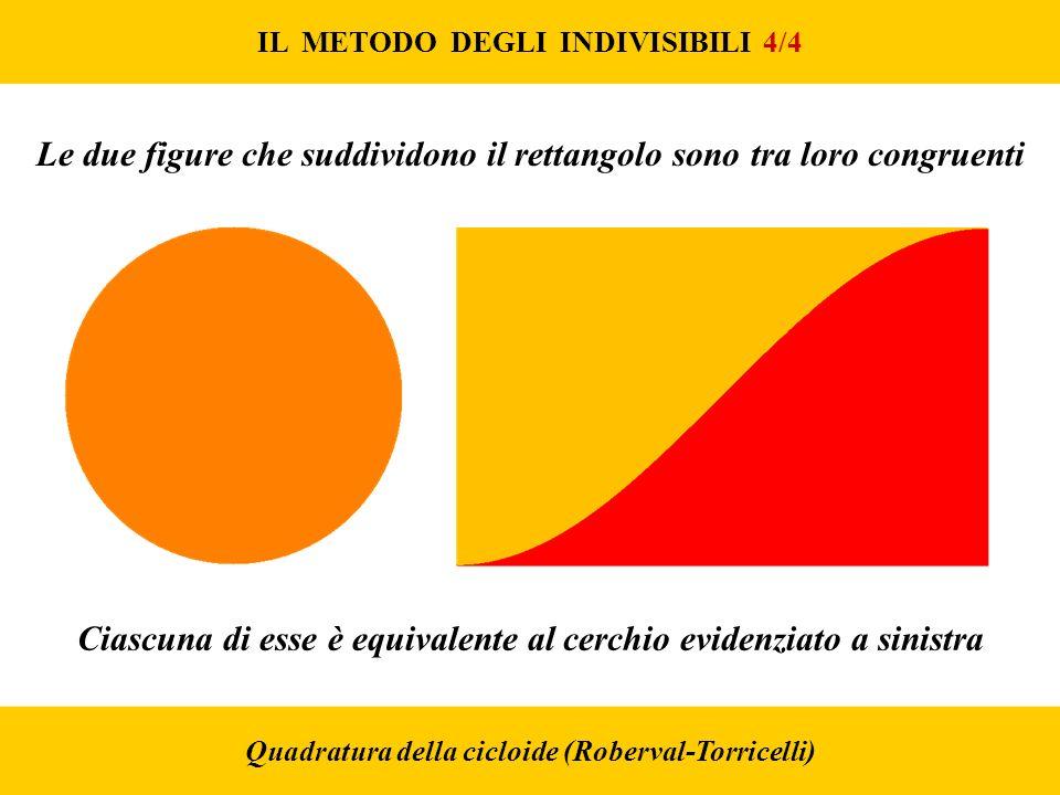 Le due figure che suddividono il rettangolo sono tra loro congruenti