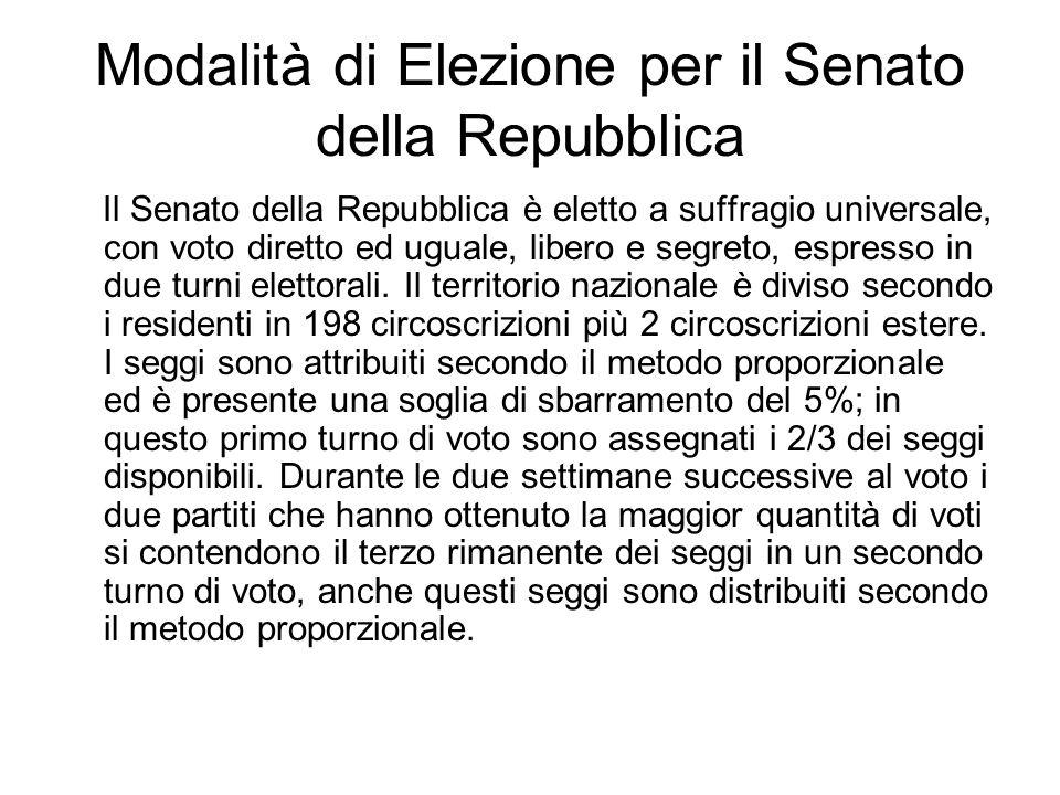 Modalità di Elezione per il Senato della Repubblica