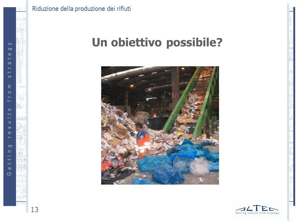 Riduzione della produzione dei rifiuti